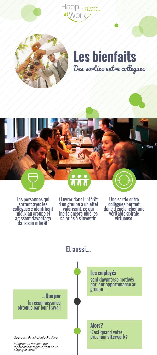 happy-at-work-bienfaits-sortie-entre-collegues